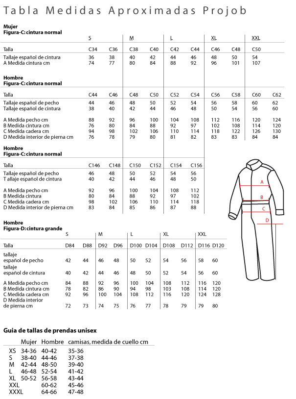cuadro de tallas y medidas ropa laboral PROJOB